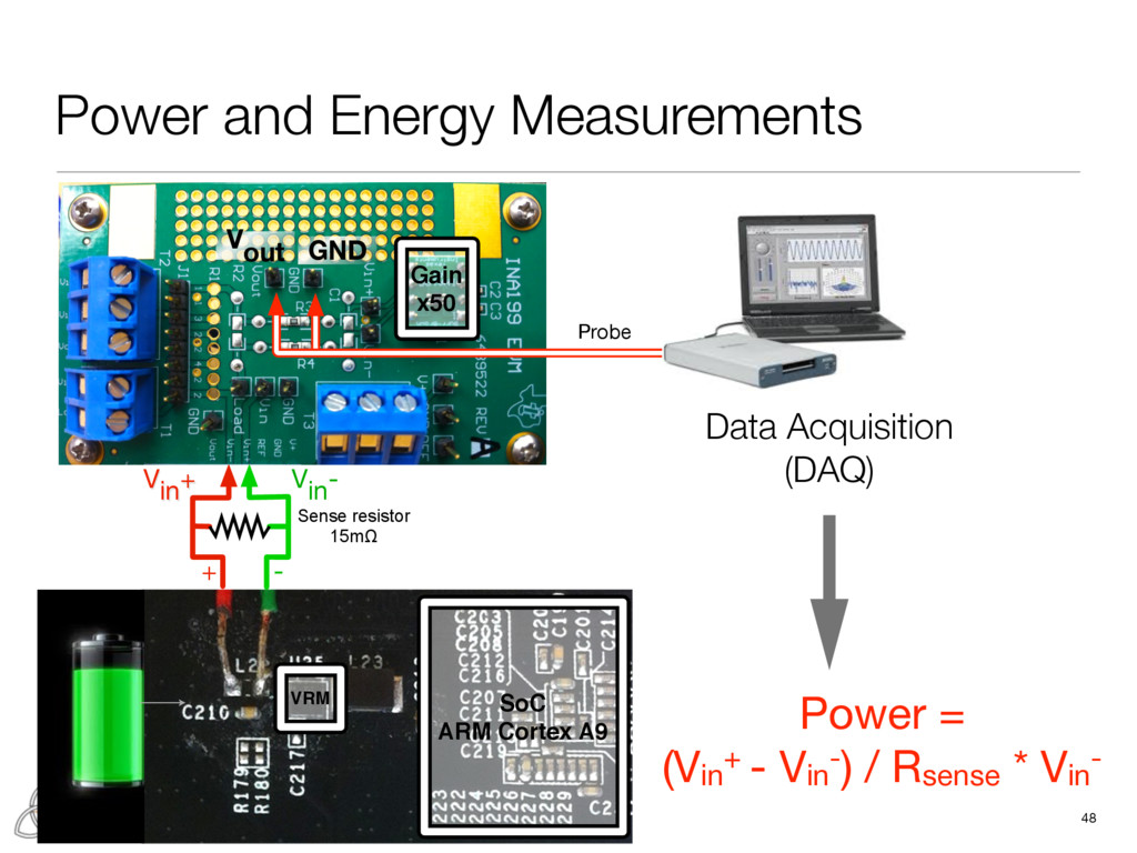 Power and Energy Measurements 48 + - Vin+ Vin- ...