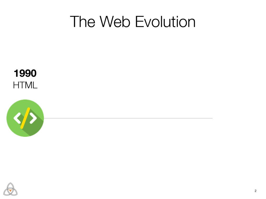 2 1990 HTML The Web Evolution