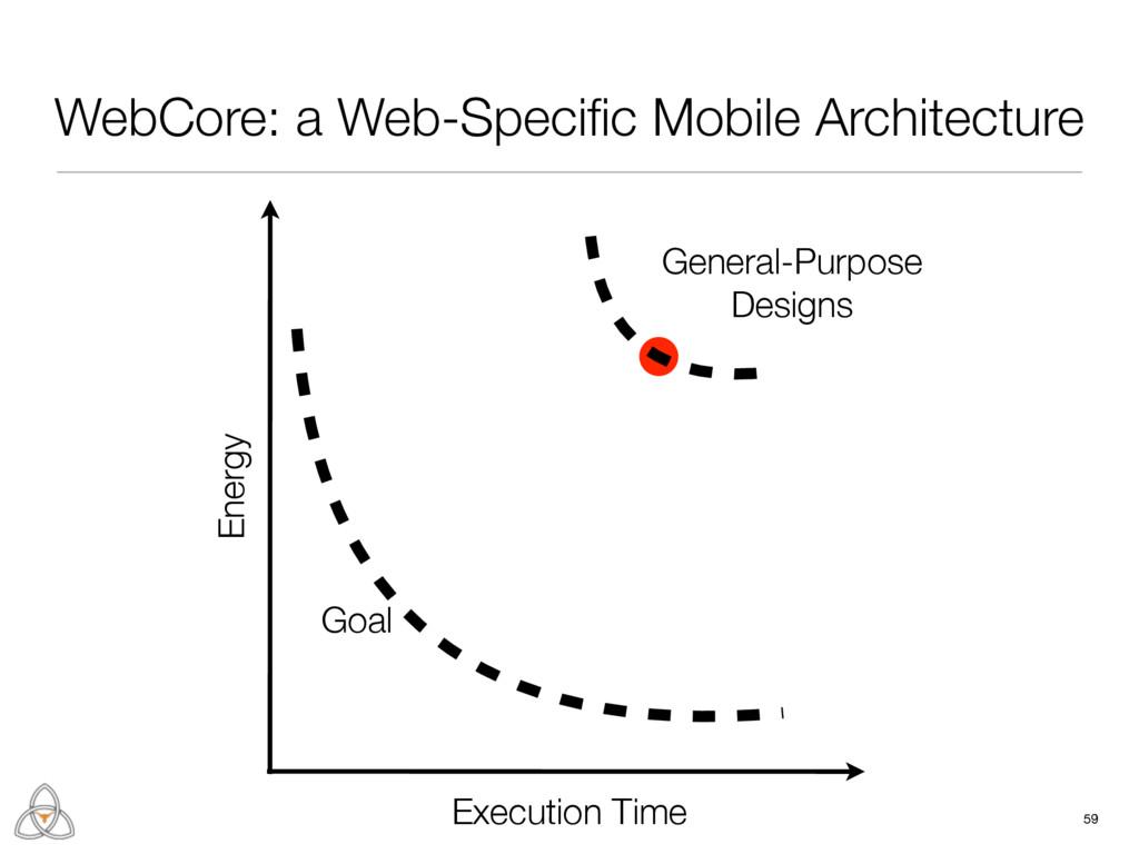 WebCore: a Web-Specific Mobile Architecture 59 E...