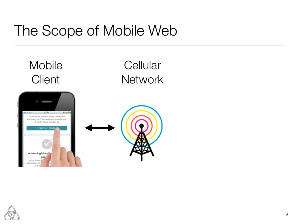 6 The Scope of Mobile Web Mobile Client Cellula...