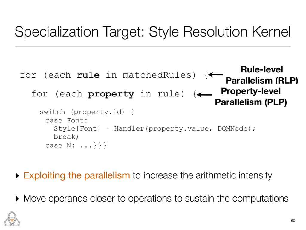 Specialization Target: Style Resolution Kernel ...