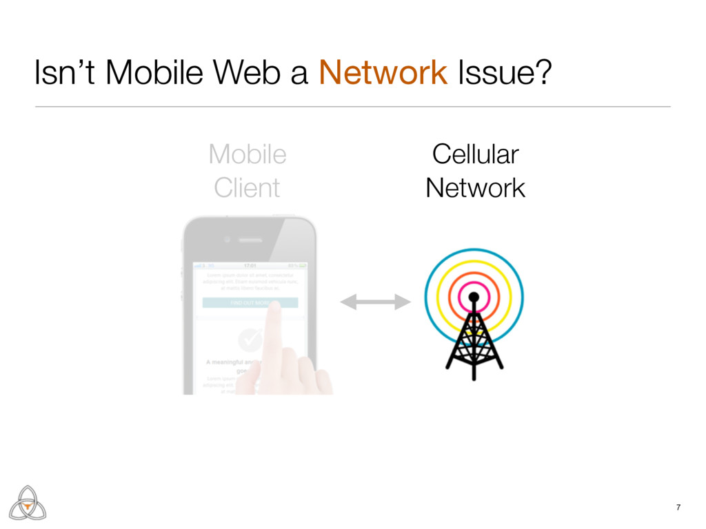 7 Isn't Mobile Web a Network Issue? Mobile Clie...
