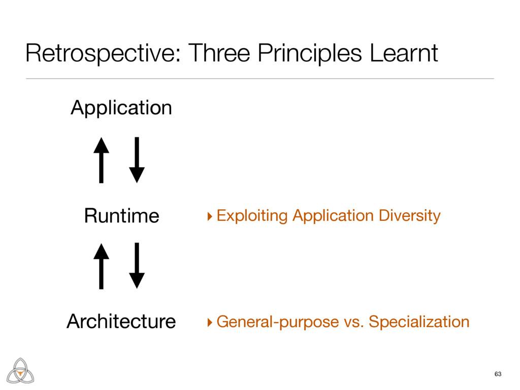 Retrospective: Three Principles Learnt 63 Runti...