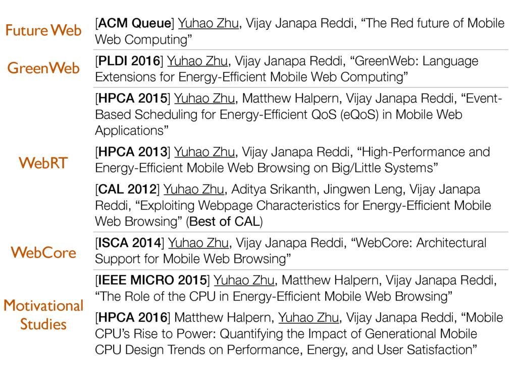 """[ACM Queue] Yuhao Zhu, Vijay Janapa Reddi, """"The..."""