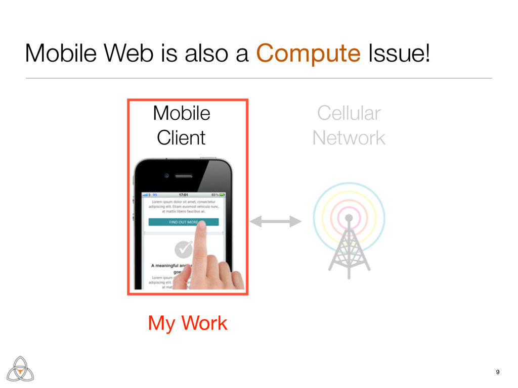 9 Mobile Web is also a Compute Issue! Mobile Cl...