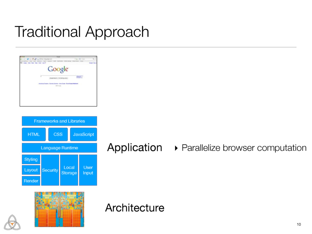 ▸ Parallelize browser computation 10 Traditiona...