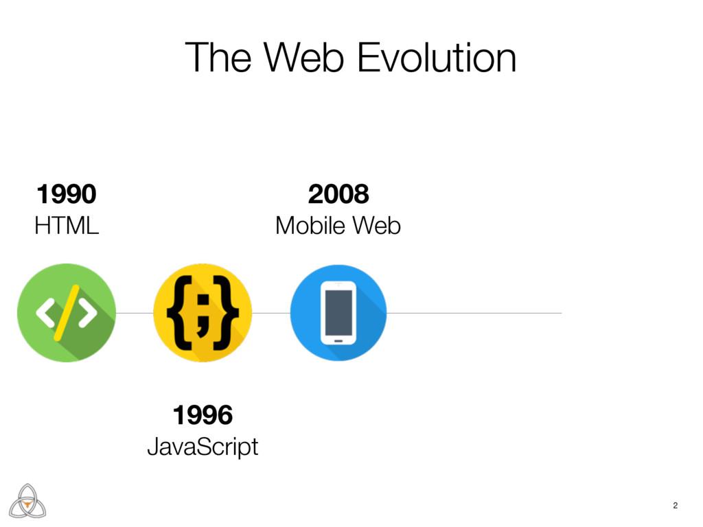 2 1990 HTML 1996 JavaScript 2008 Mobile Web The...