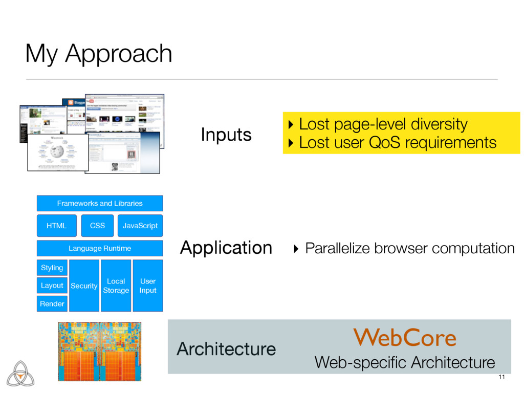 ▸ Parallelize browser computation 11 My Approac...