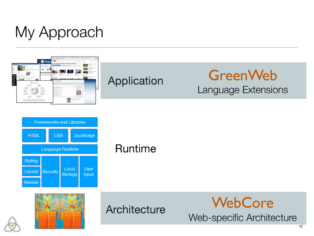 12 My Approach Frameworks and Libraries HTML Ja...