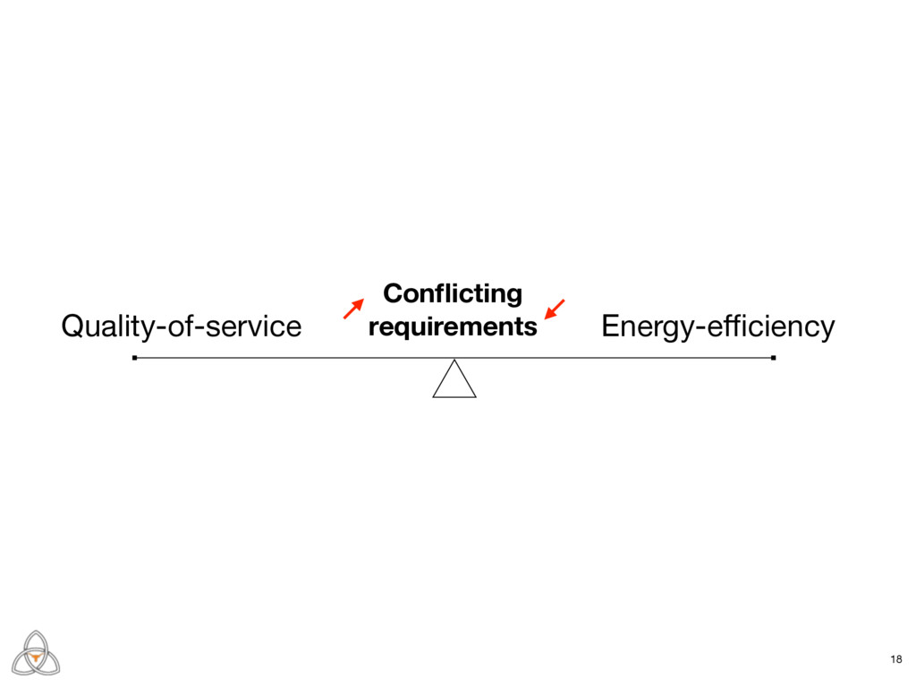 Quality-of-service Energy-efficiency Conflicting r...