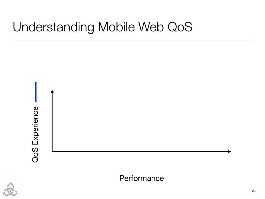 23 Performance QoS Experience Understanding Mob...