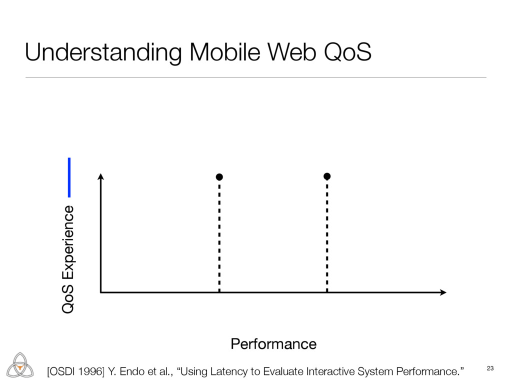 23 Performance QoS Experience [OSDI 1996] Y. En...