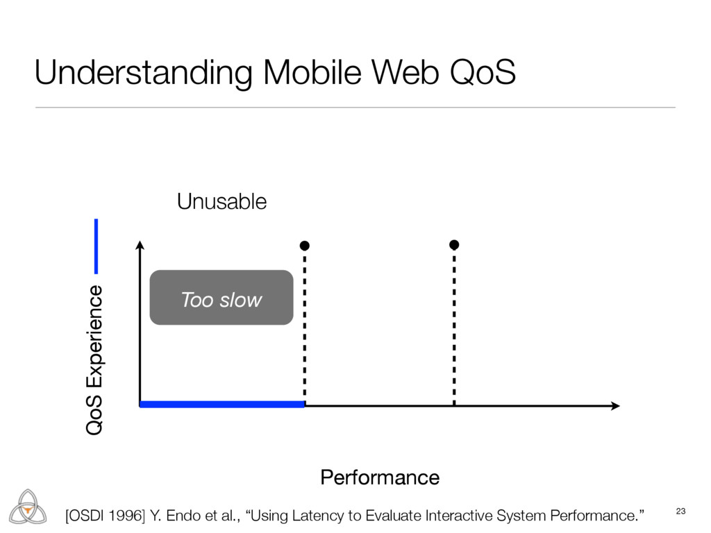 23 Performance QoS Experience Unusable [OSDI 19...