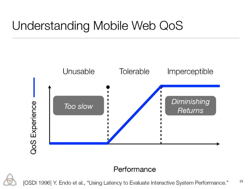 23 Performance QoS Experience Unusable Tolerabl...