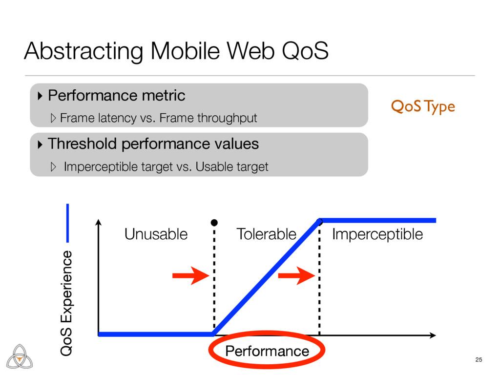 25 Performance QoS Experience Unusable Tolerabl...