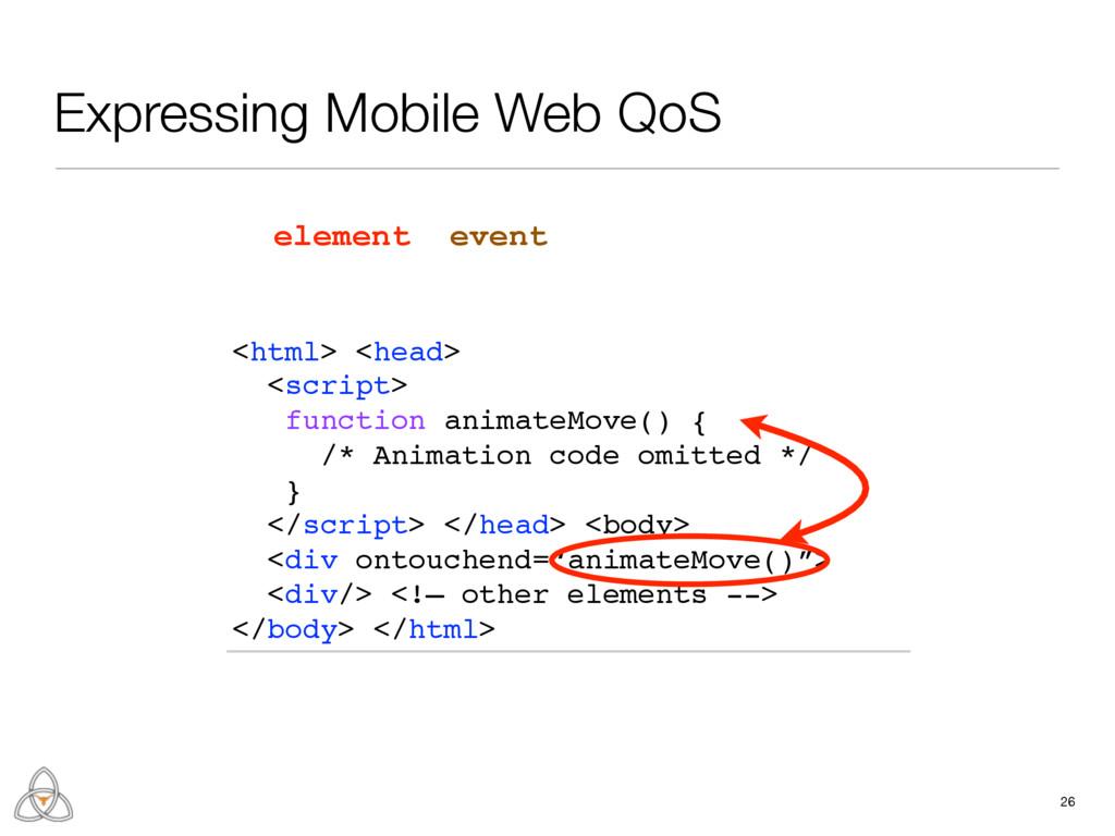 <html> <head> <script> function animateMove() {...