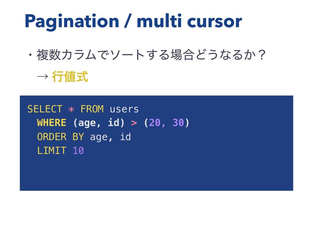 Pagination / multi cursor ɾෳΧϥϜͰιʔτ͢Δ߹Ͳ͏ͳΔ͔ʁ ...