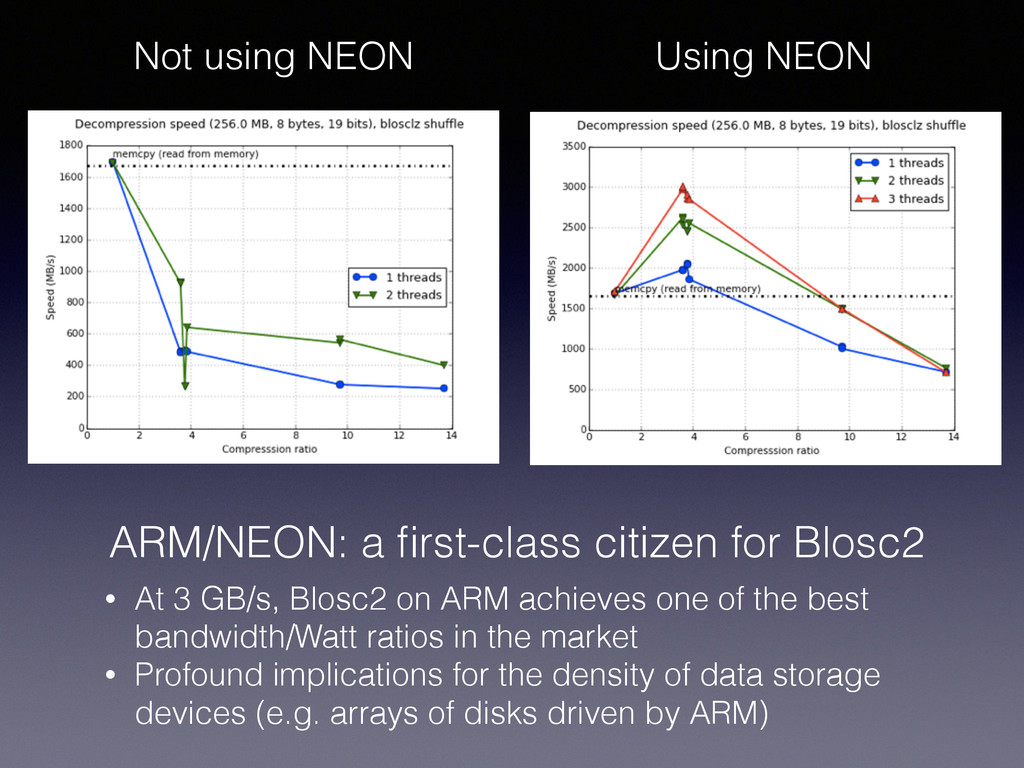 ARM/NEON: a first-class citizen for Blosc2 • At ...