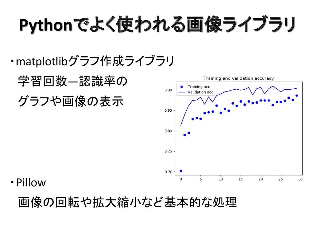 Pythonでよく使われる画像ライブラリ ・matplotlibグラフ作成ライブラリ 学習回数...