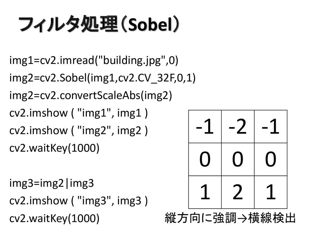 """フィルタ処理(Sobel) img1=cv2.imread(""""building.jpg"""",0)..."""