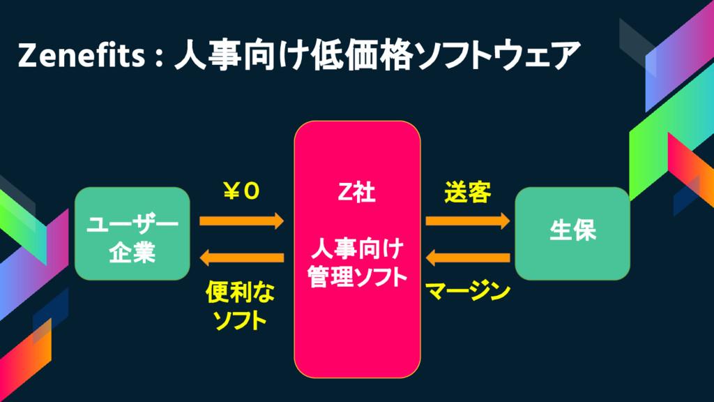 Zenefits : 人事向け低価格ソフトウェア 生保 Z社 人事向け 管理ソフト ¥0 便利...