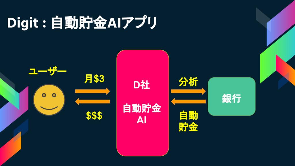 Digit : 自動貯金AIアプリ 銀行 D社 自動貯金 AI 月$3 $$$ 分析 自動 貯...