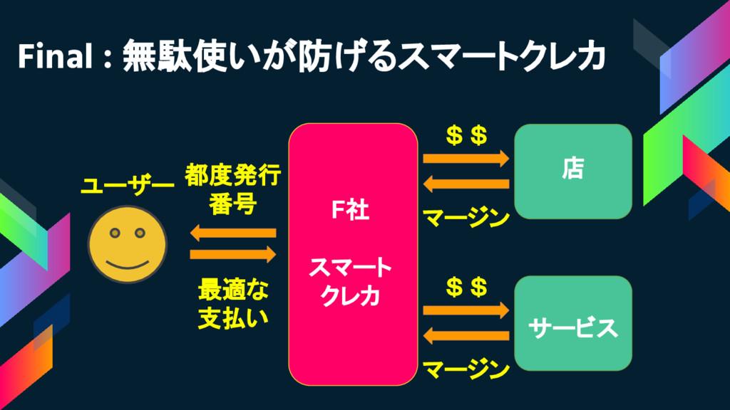 Final : 無駄使いが防げるスマートクレカ 店 F社 スマート クレカ 最適な 支払い 都...
