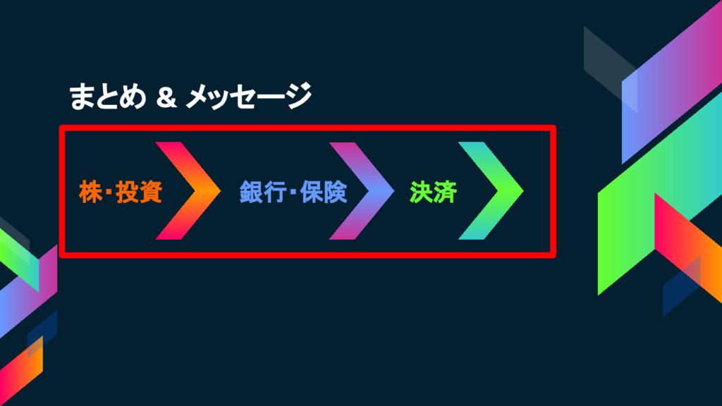 まとめ & メッセージ 株・投資 銀行・保険 決済