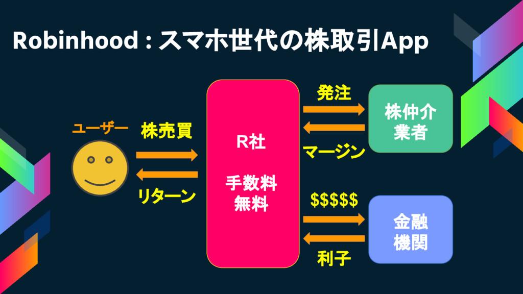 Robinhood : スマホ世代の株取引App ユーザー 株仲介 業者 金融 機関 R社 手...
