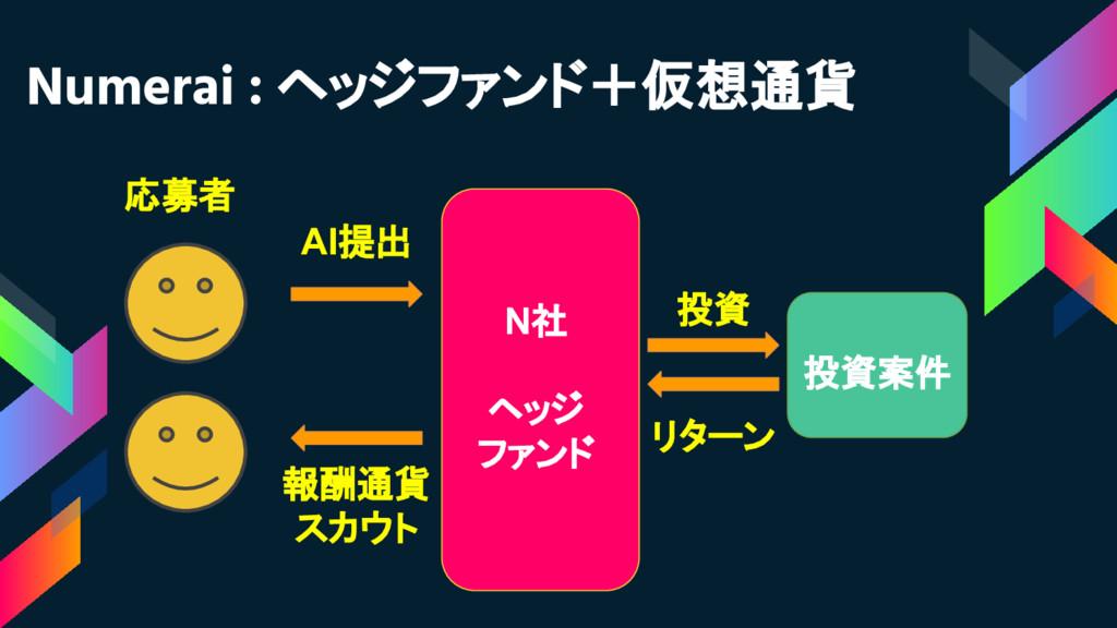 Numerai : ヘッジファンド+仮想通貨 投資案件 N社 ヘッジ ファンド AI提出 報酬...