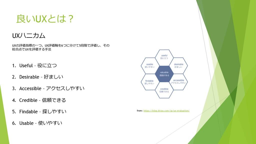 良いUXとは︖ UXハニカム UXの評価指標の⼀つ。UX評価軸を6つに分けて5段階で評価し、そ...