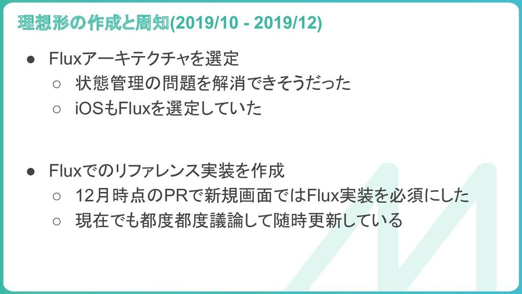 99 ● Fluxアーキテクチャを選定 ○ 状態管理の問題を解消できそうだった ○ iOSもF...