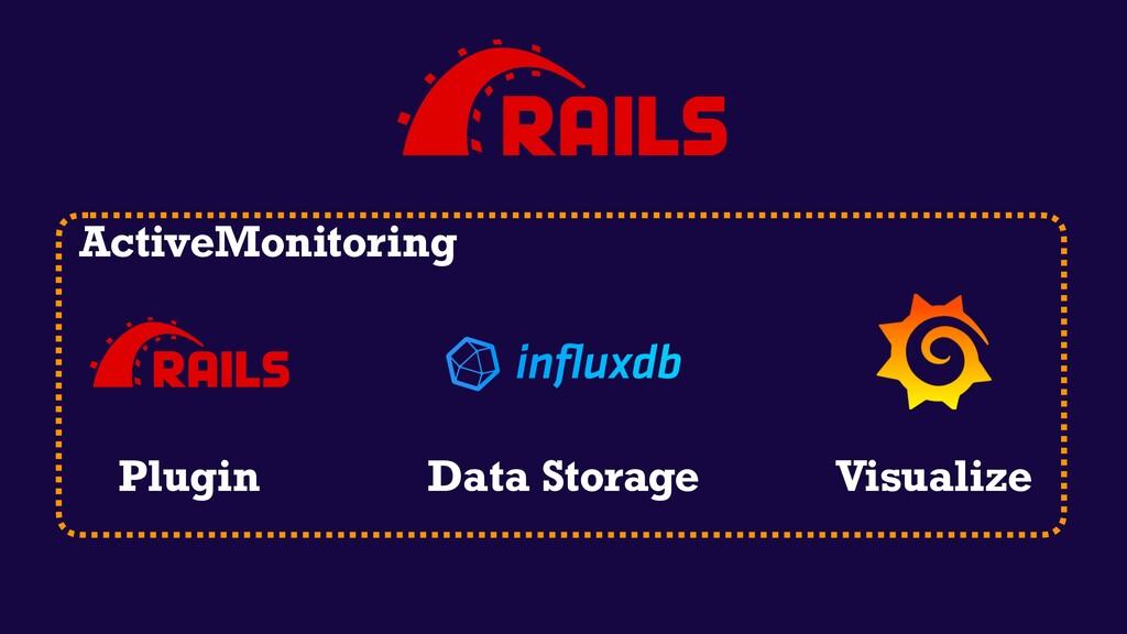 Plugin Data Storage Visualize ActiveMonitoring