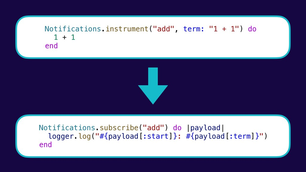 "Notifications.instrument(""add"", term: ""1 + 1"") ..."