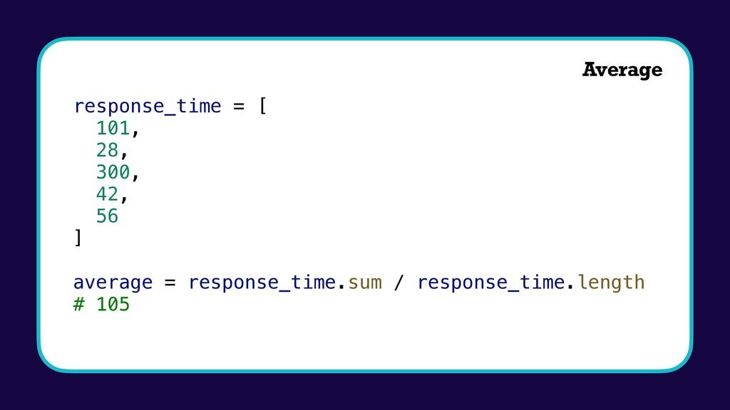 response_time = [ 101, 28, 300, 42, 56 ] averag...
