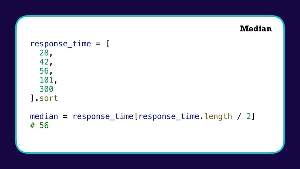 response_time = [ 28, 42, 56, 101, 300 ].sort m...
