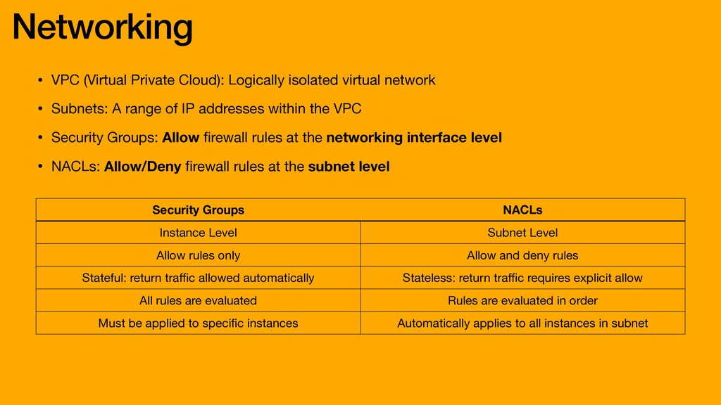 • VPC (Virtual Private Cloud): Logically isolat...
