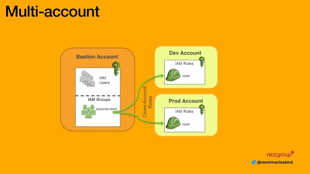 @ramimacisabird Multi-account