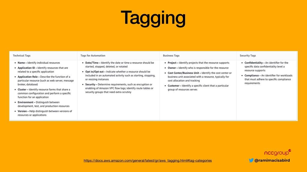 @ramimacisabird Tagging https://docs.aws.amazon...
