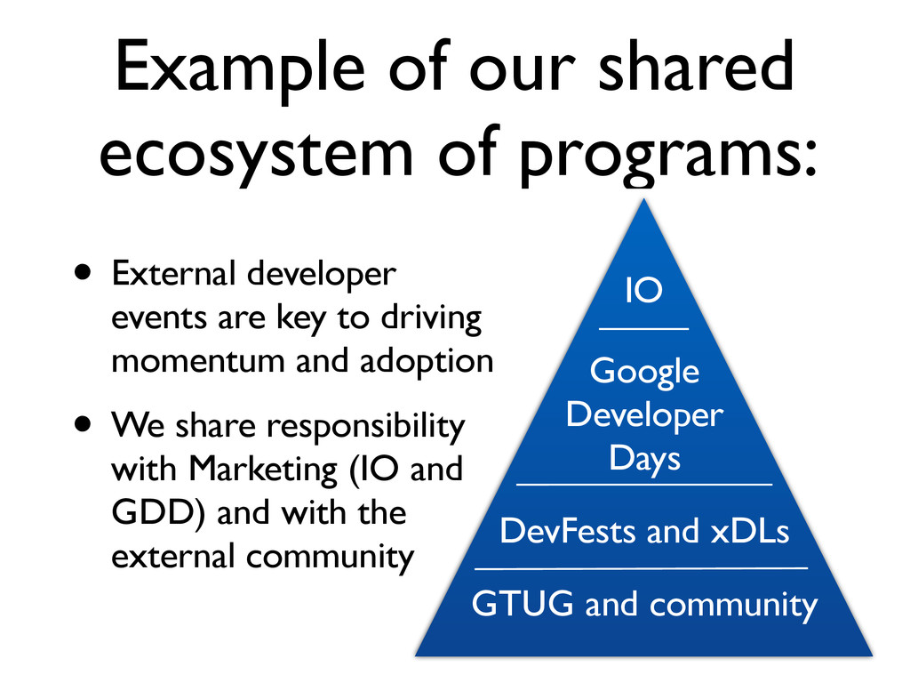 Example of our shared ecosystem of programs: • ...