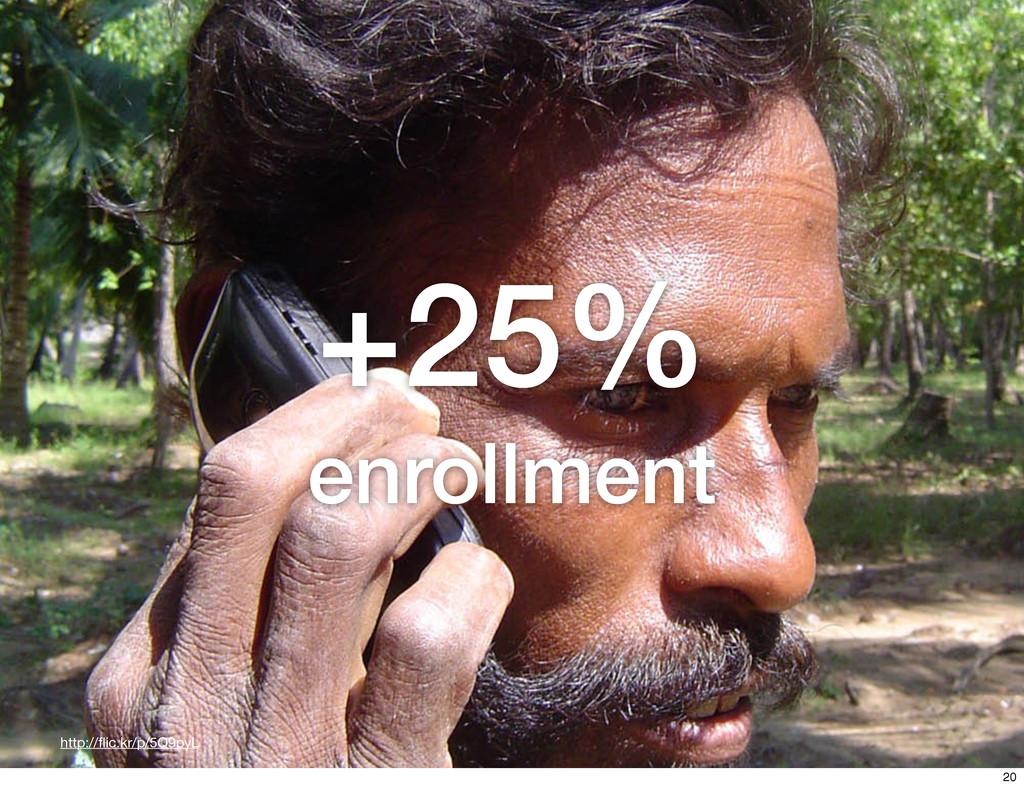 http://flic.kr/p/5Q9pyL +25% enrollment 20