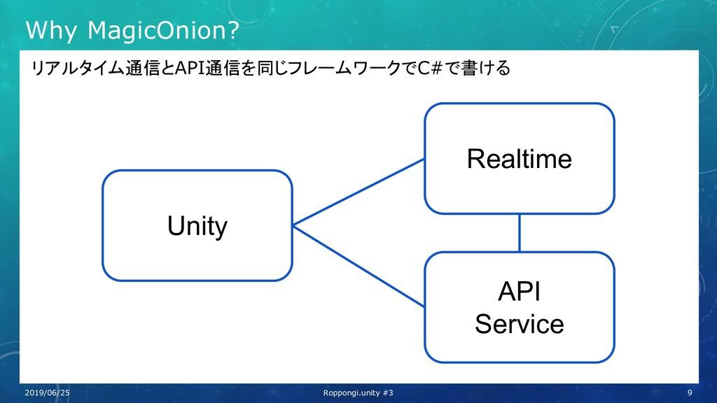 Why MagicOnion? リアルタイム通信とAPI通信を同じフレームワークでC#で書ける...
