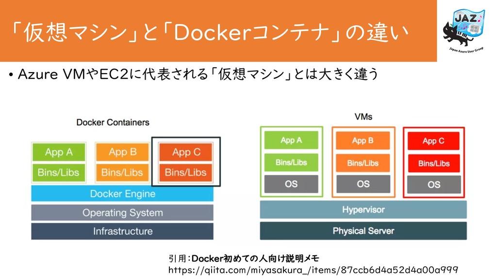 「仮想マシン」と「Dockerコンテナ」の違い • Azure VMやEC2に代表される「仮想...