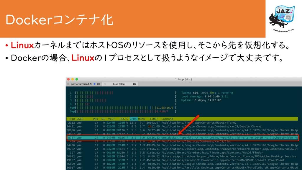 Dockerコンテナ化 • LinuxカーネルまではホストOSのリソースを使用し、そこから先を...