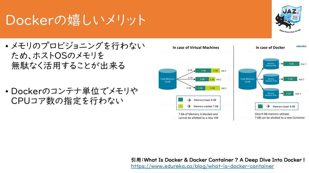 Dockerの嬉しいメリット • メモリのプロビジョニングを行わない ため、ホストOSのメモリ...