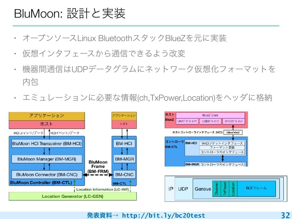 ൃදྉˠ http://bit.ly/bc20test BluMoon: ઃܭͱ࣮ • Φ...