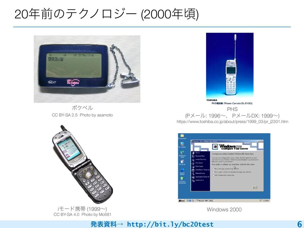 ൃදྉˠ http://bit.ly/bc20test 20લͷςΫϊϩδʔ (2000...