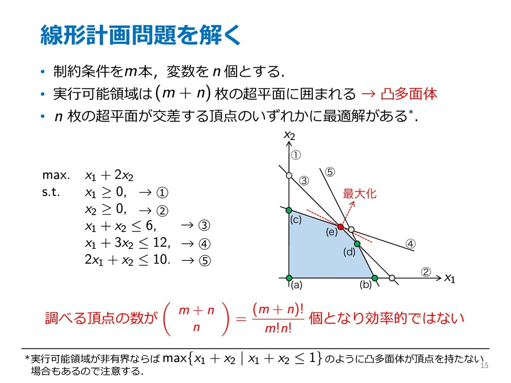 線形計画問題を解く • 制約条件を 本,変数を 個とする. • 実⾏可能領域は 枚の超平⾯に囲...