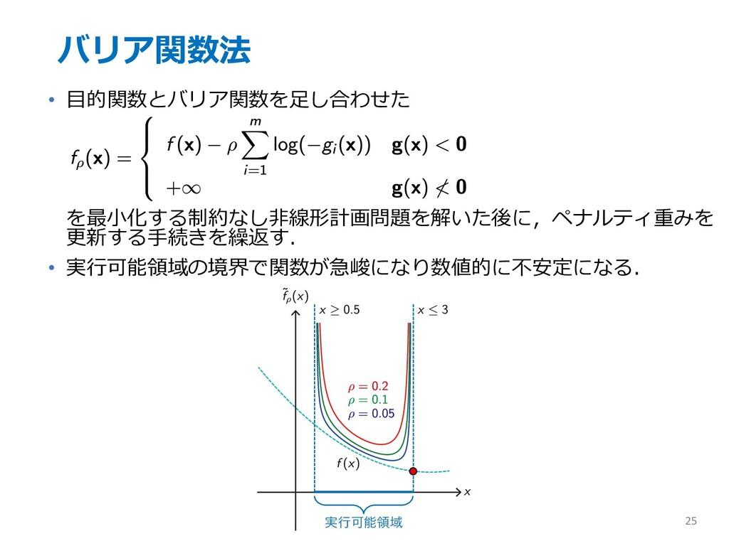 バリア関数法 • ⽬的関数とバリア関数を⾜し合わせた • を最⼩化する制約なし⾮線形計画問題を...