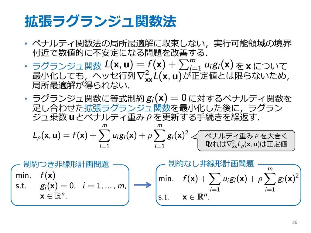 拡張ラグランジュ関数法 • ペナルティ関数法の局所最適解に収束しない,実⾏可能領域の境界 付近...